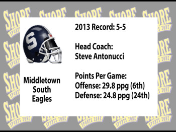 Middletown South Preview.mp4.Still001