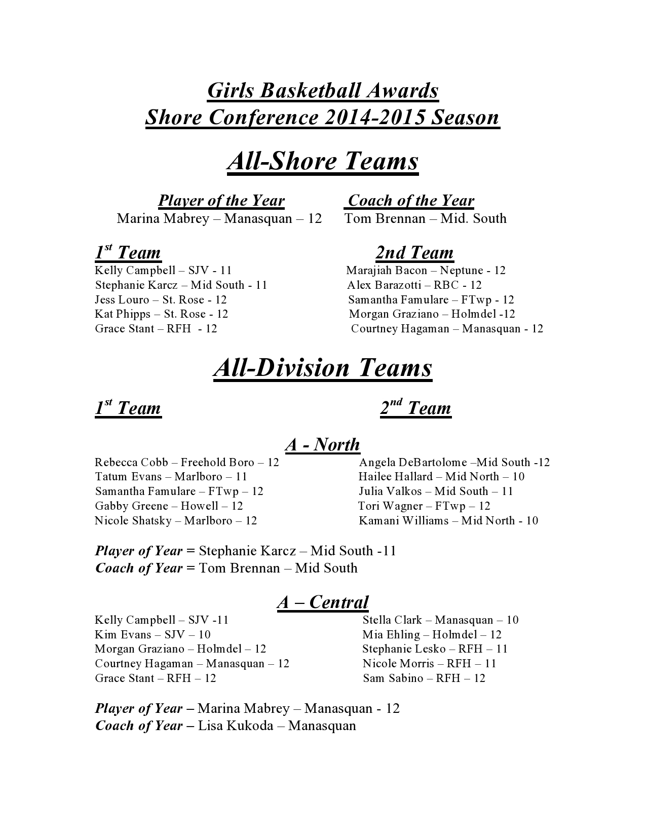 Coaches Awards GIRLS-page0001